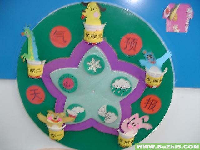 幼儿园生活环境布置  小班天气预报生活环境布置下载说明:在图片上