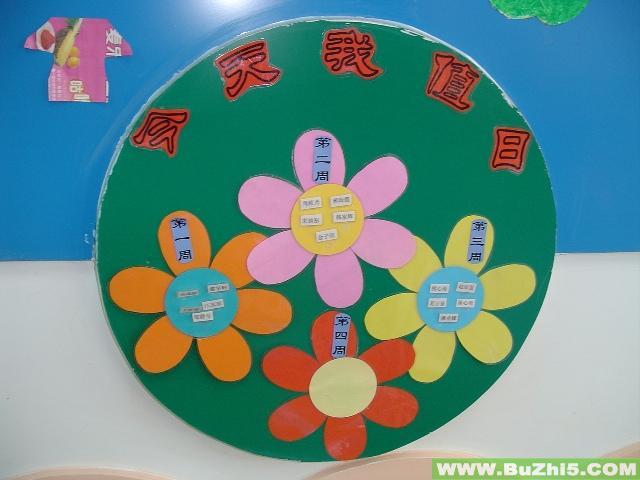 幼儿园墙面布置  今天我值日大班墙面布置图片下载说明:在图片上点击