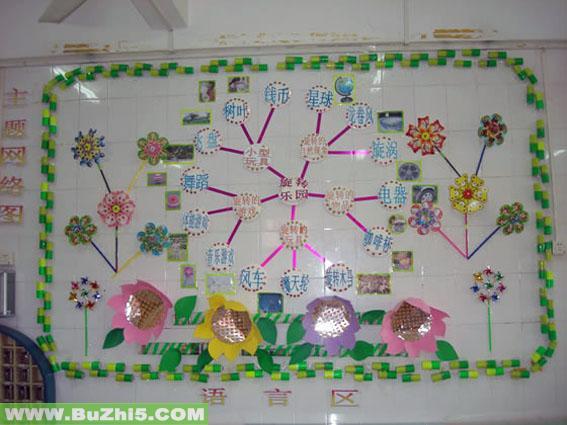 幼儿园盥洗室图片_语言区主题墙面图片